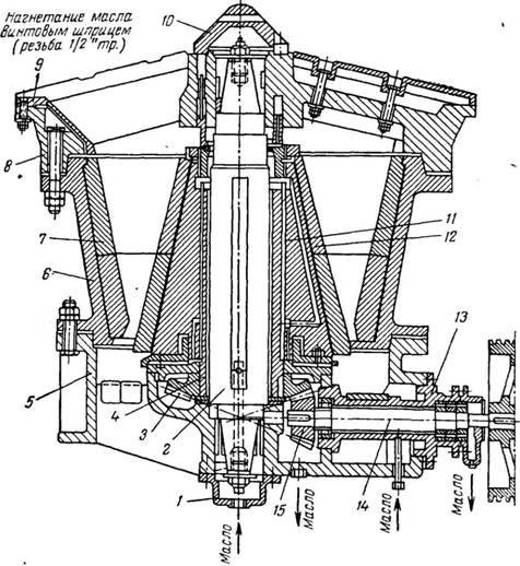 Дробилка на оси стружкодробилка удс-21