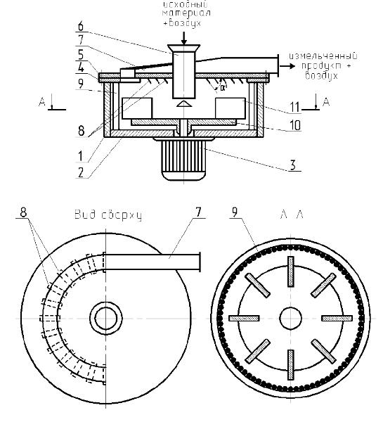 Роторно-центробежная мельница