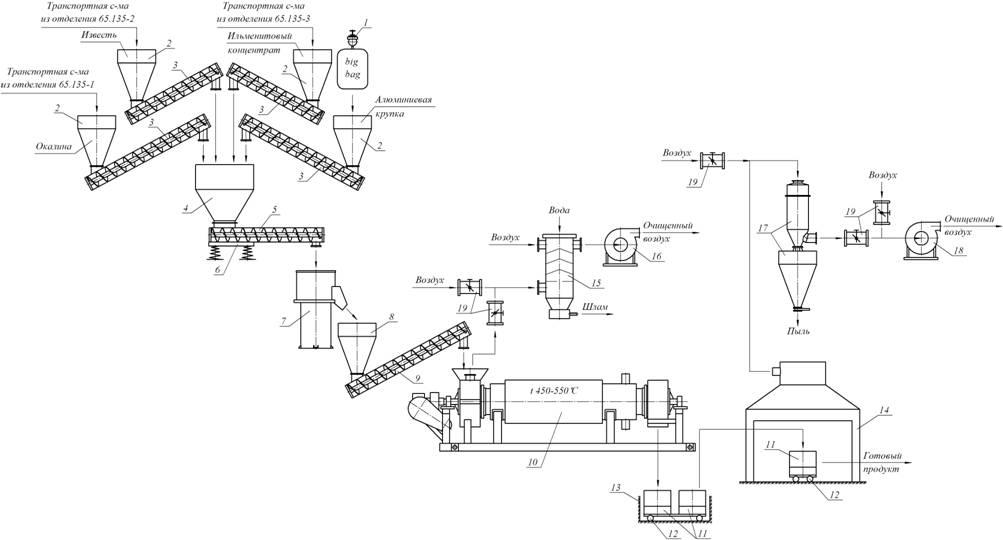 Схема линии отделения